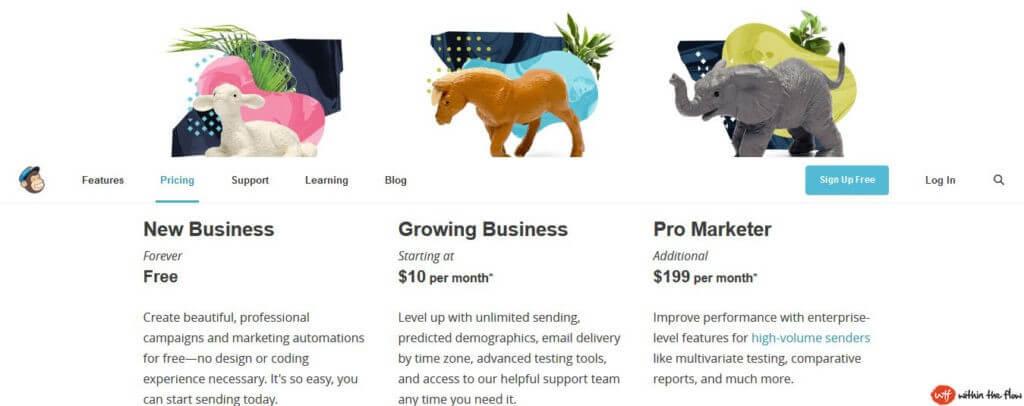 MailChimp app for Shopify 2