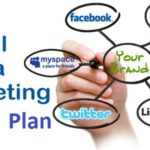 Perfect Social Media Marketing Plan in 7 Steps