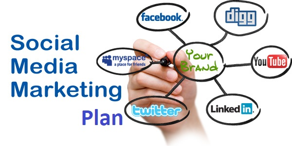 >Perfect Social Media Marketing Plan in 7 Steps