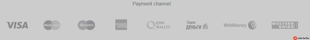 AliExpress PayPal Alternative