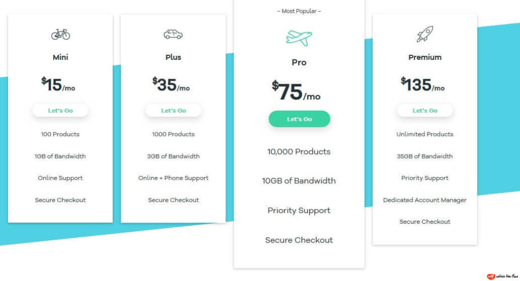 shopify alternatives Volusion packages