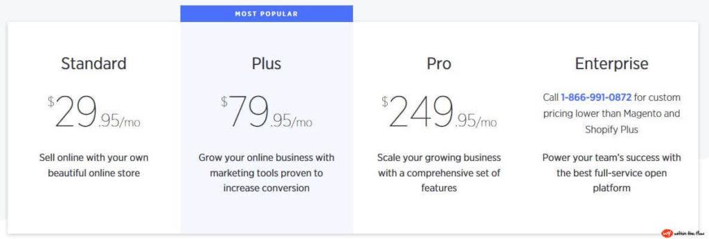 shopify alternative's bigcommerce prices