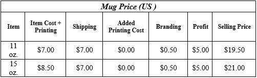 POD mug prices in usa