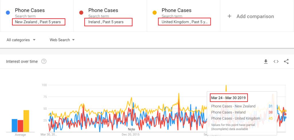 Casos de teléfono NZ, Irlanda, Reino Unido
