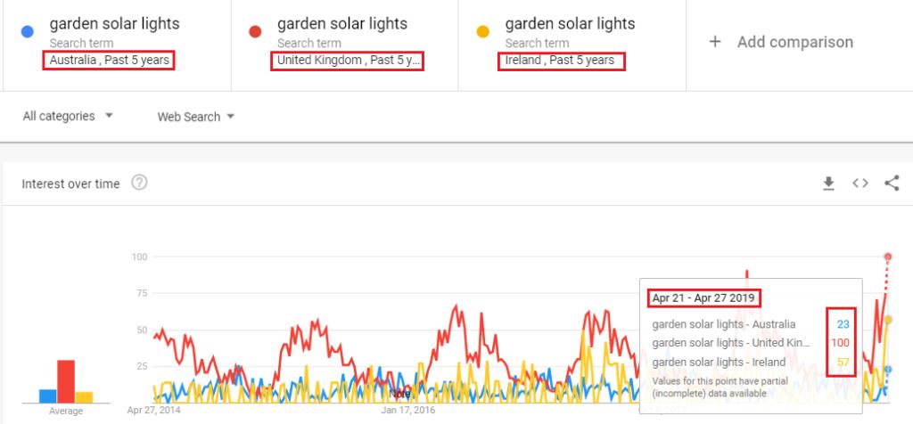 jardín-solar-luces-tendencia