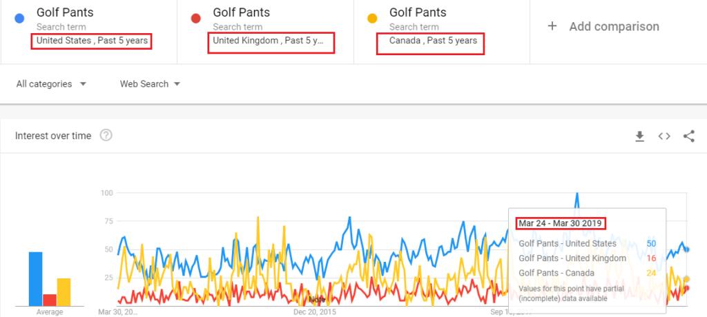pantalones de golf regional
