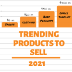 91 Trending Products To Sell Online in 2021 [#50 is Winner]